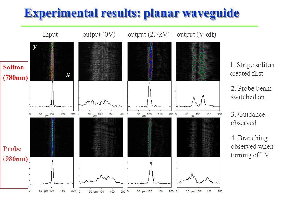 Experimental results: planar waveguide Soliton (780nm) Probe (980nm) 2.