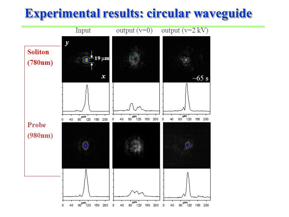 Experimental results: circular waveguide Soliton (780nm) Probe (980nm) Input output (v=0) output (v=2 kV) y x 19  m ~65 s