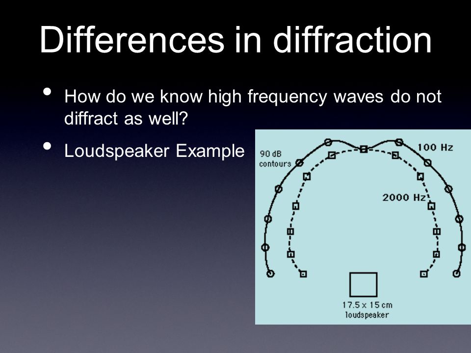 Differences in diffraction How do we know high frequency waves do not diffract as well.