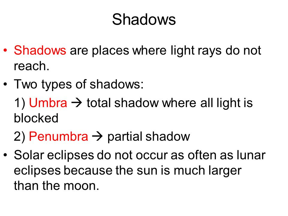 Shadows Shadows are places where light rays do not reach. Two types of shadows: 1) Umbra  total shadow where all light is blocked 2) Penumbra  parti