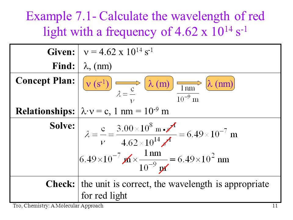 Tro, Chemistry: A Molecular Approach11 Example 7.1- Calculate the wavelength of red light with a frequency of 4.62 x 10 14 s -1 the unit is correct, the wavelength is appropriate for red light Check: Solve: ∙ = c, 1 nm = 10 -9 m Concept Plan: Relationships: = 4.62 x 10 14 s -1, (nm) Given: Find:  s -1 ) (m) (nm)