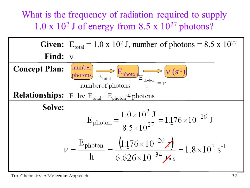 Tro, Chemistry: A Molecular Approach32 What is the frequency of radiation required to supply 1.0 x 10 2 J of energy from 8.5 x 10 27 photons.