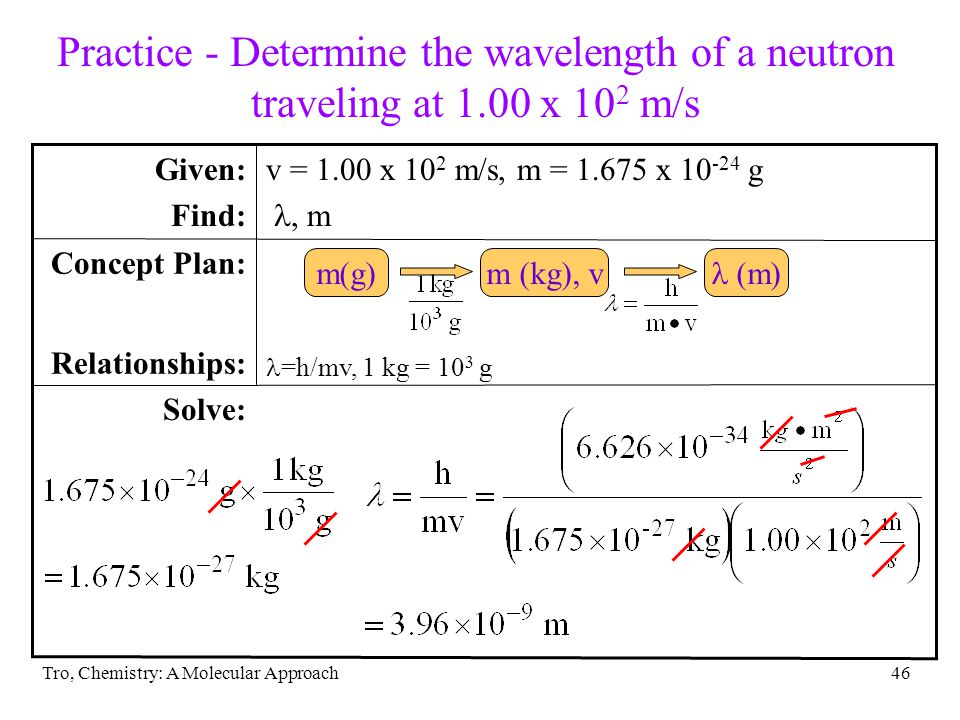 Tro, Chemistry: A Molecular Approach46 Solve: Practice - Determine the wavelength of a neutron traveling at 1.00 x 10 2 m/s =h/mv, 1 kg = 10 3 g Concept Plan: Relationships: v = 1.00 x 10 2 m/s, m = 1.675 x 10 -24 g  m Given: Find: m (kg), v (m) m(g)