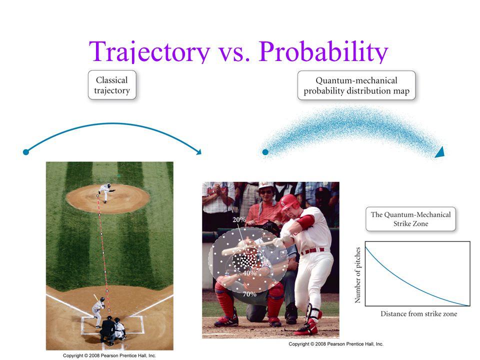 51 Trajectory vs. Probability