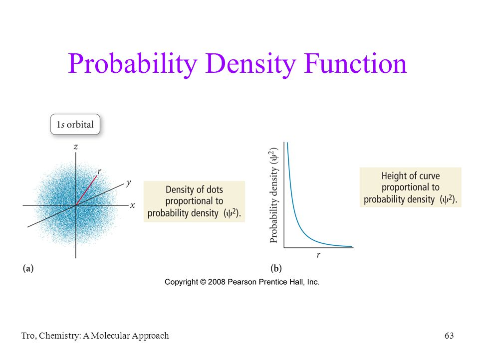 Tro, Chemistry: A Molecular Approach63 Probability Density Function