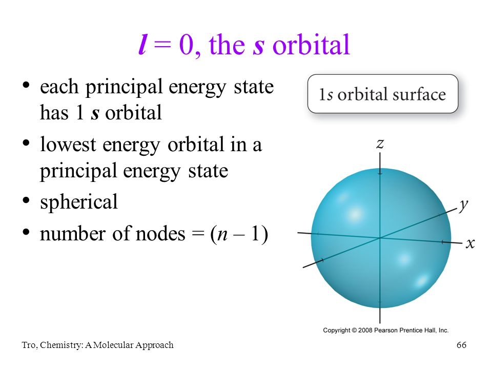 Tro, Chemistry: A Molecular Approach66 l = 0, the s orbital each principal energy state has 1 s orbital lowest energy orbital in a principal energy state spherical number of nodes = (n – 1)