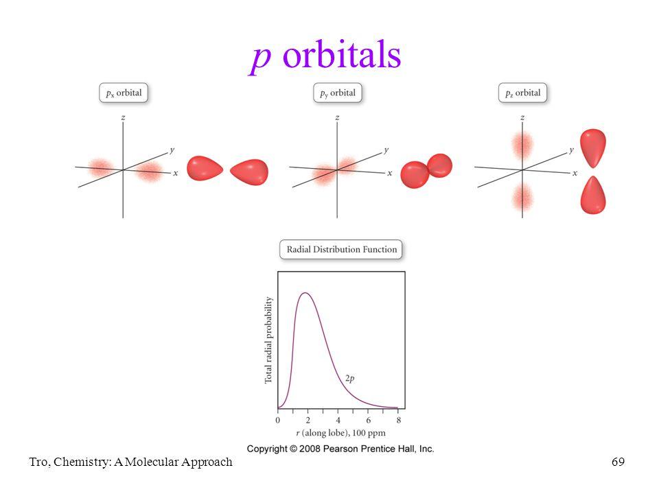 Tro, Chemistry: A Molecular Approach69 p orbitals