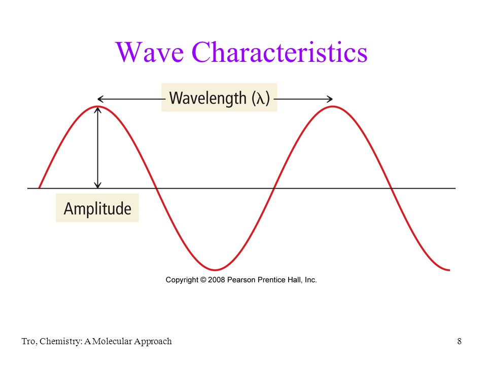 Tro, Chemistry: A Molecular Approach8 Wave Characteristics
