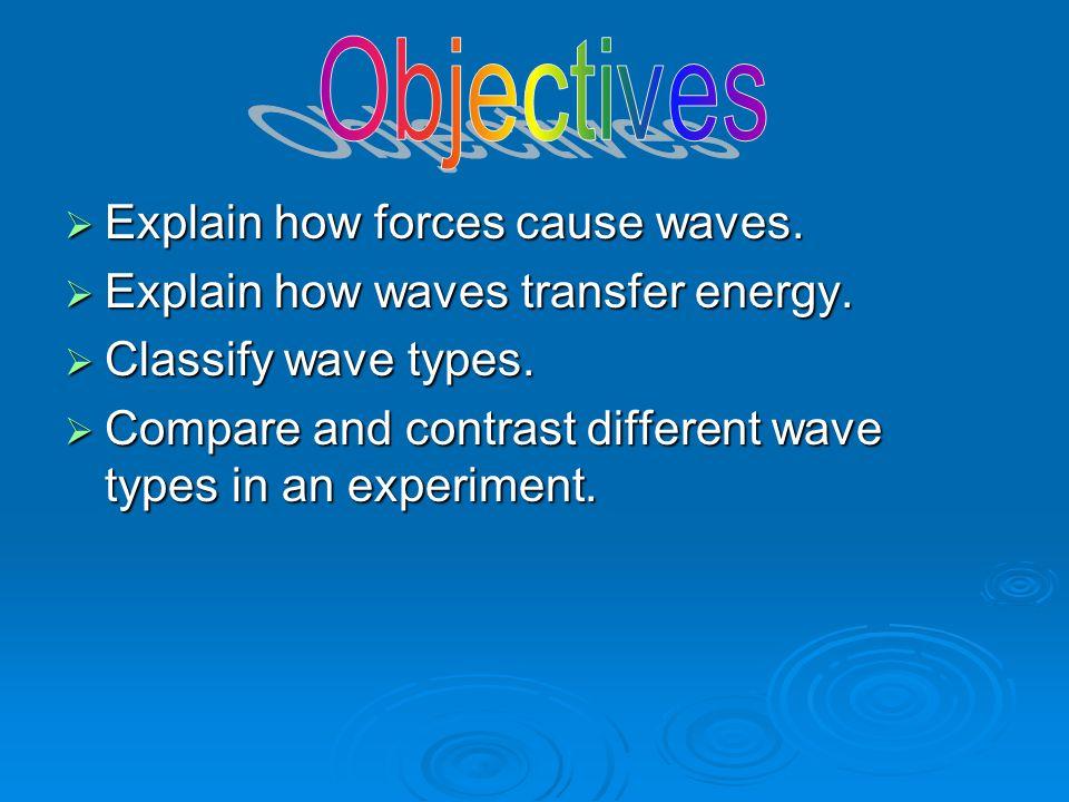  Explain how forces cause waves. Explain how waves transfer energy.