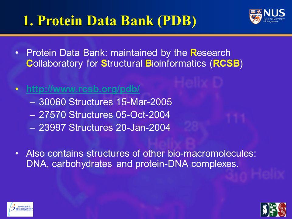 1. Protein Data Bank (PDB)