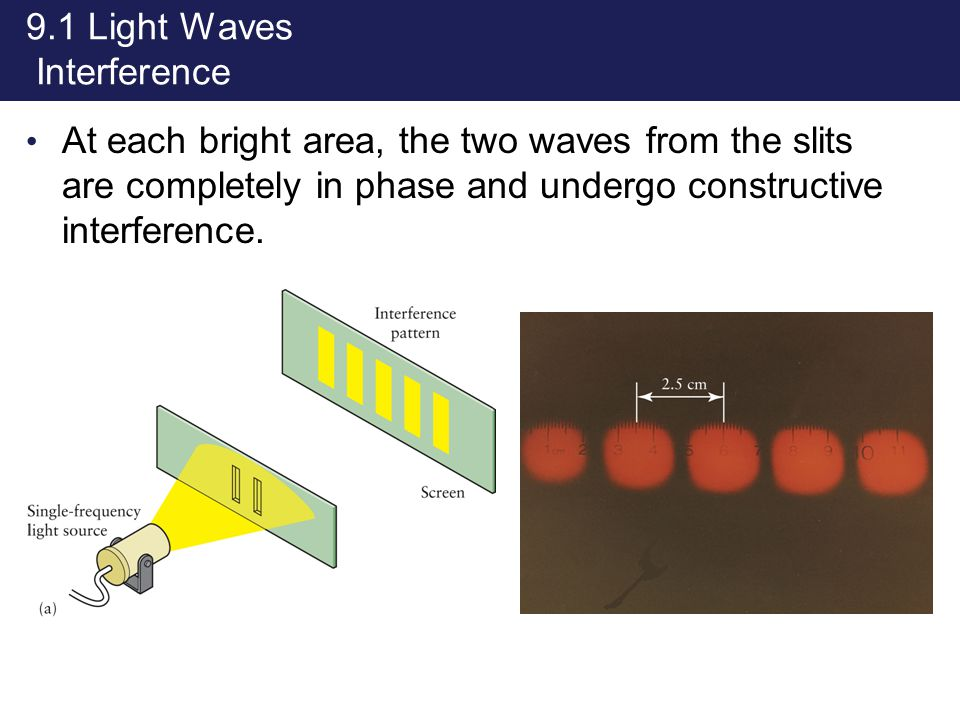 9.1 Light Waves Interference At each bright area, the two waves from the slits are completely in phase and undergo constructive interference.
