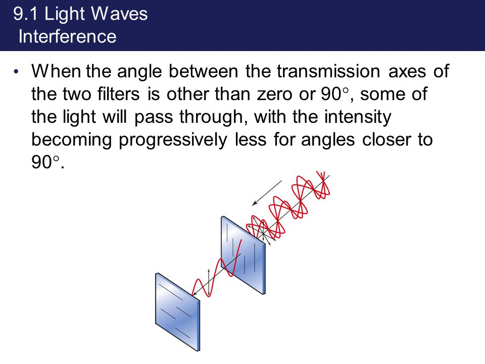 9.1 Light Waves Interference When the angle between the transmission axes of the two filters is other than zero or 90 , some of the light will pass t