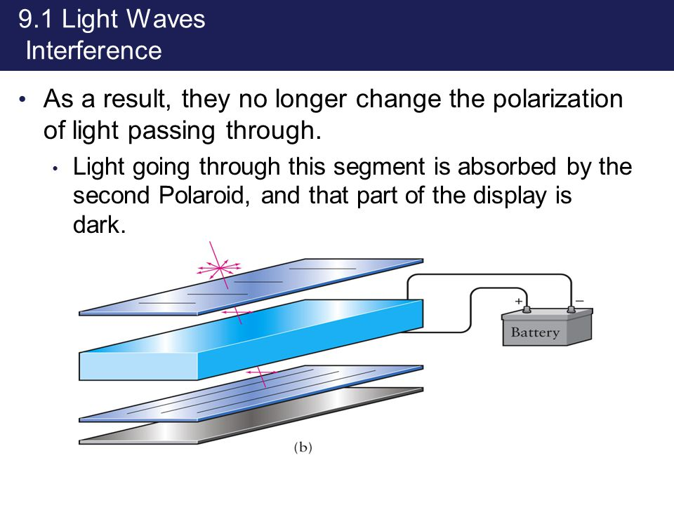 9.1 Light Waves Interference As a result, they no longer change the polarization of light passing through. Light going through this segment is absorbe