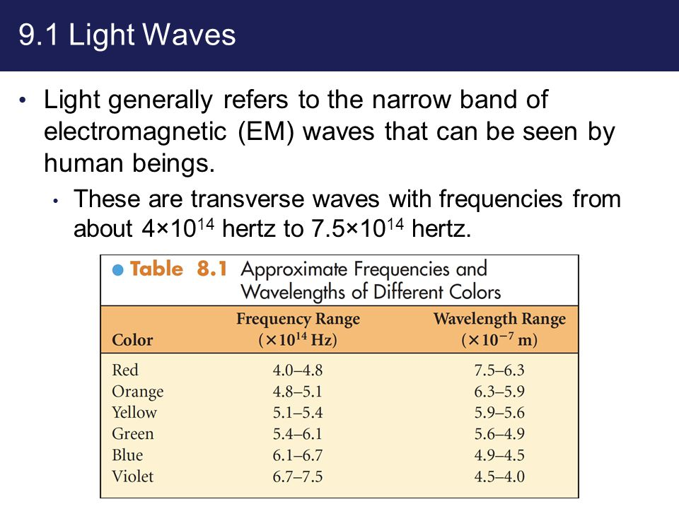 9.1 Light Waves The corresponding wavelengths are so small that we will find it useful to express them in nanometers (nm).
