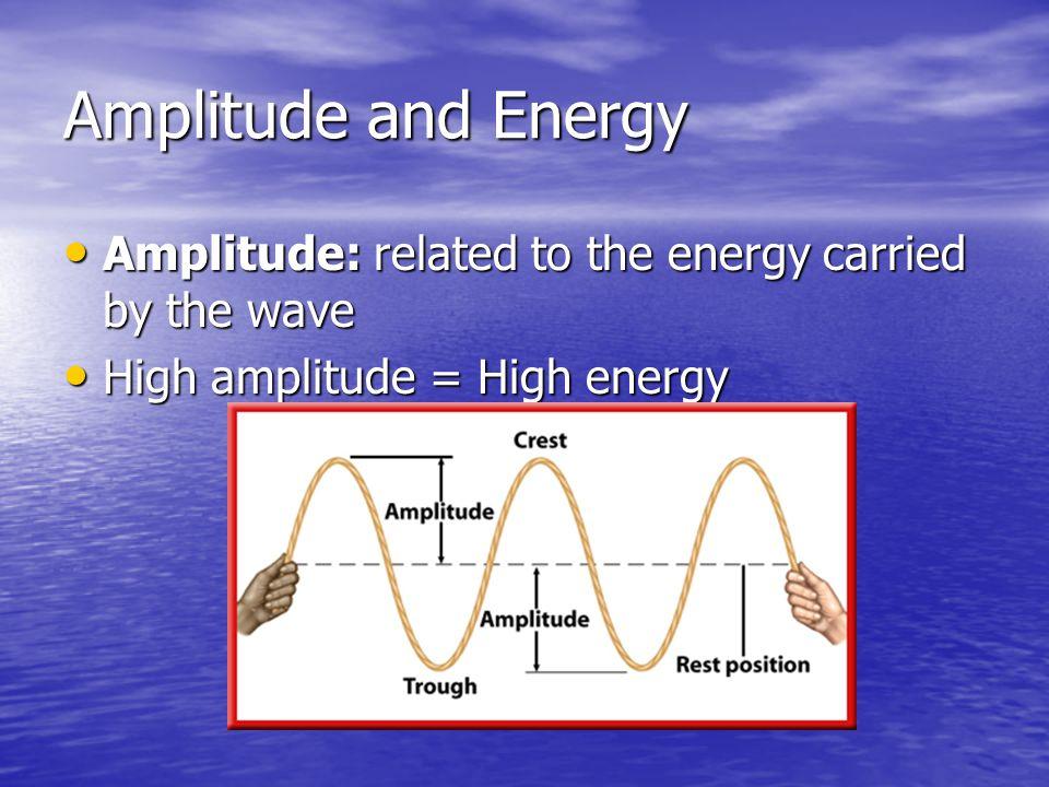 Amplitude and Energy Amplitude: related to the energy carried by the wave Amplitude: related to the energy carried by the wave High amplitude = High e