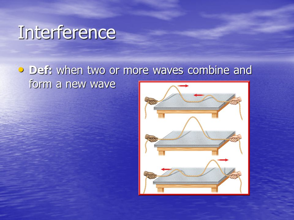 Interference Def: when two or more waves combine and form a new wave Def: when two or more waves combine and form a new wave
