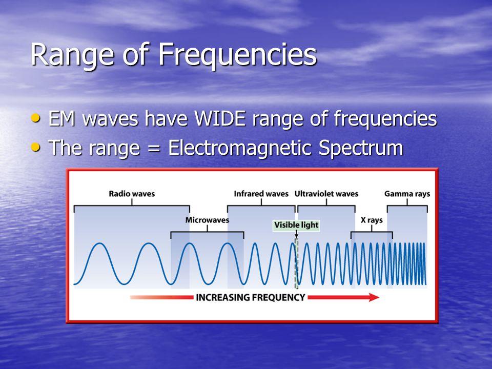 Range of Frequencies EM waves have WIDE range of frequencies EM waves have WIDE range of frequencies The range = Electromagnetic Spectrum The range =