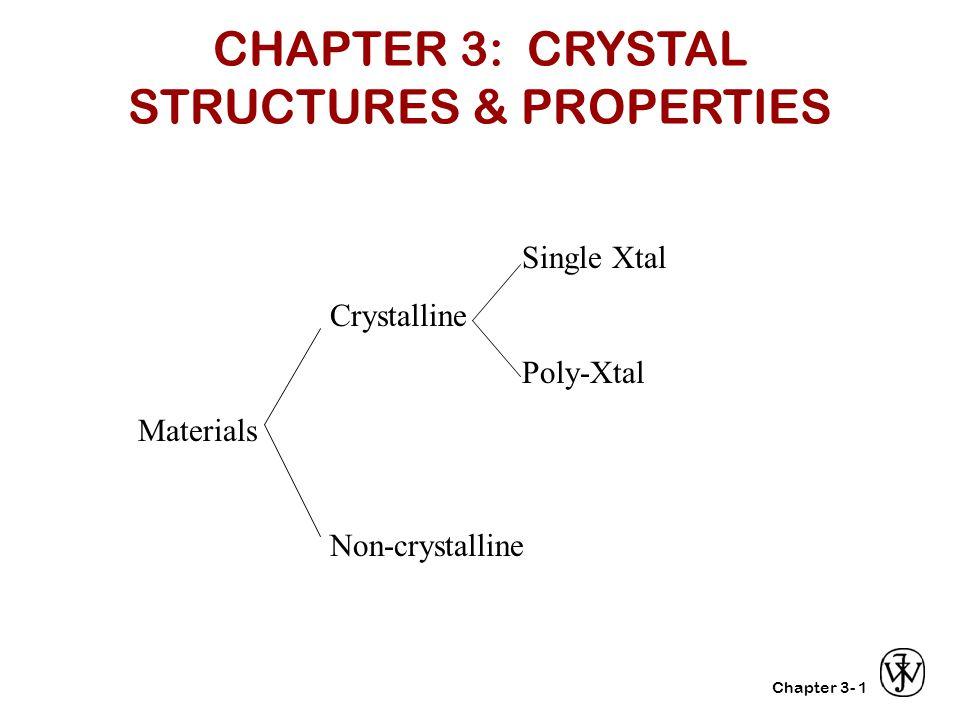 Chapter 3- #atoms/UCa0a0 C.NP.FElements SC12R60.52 BCC280.68Fe, W, Mo, Cr,… FCC4120.74Fe, Cu, Al, Au, Ag, Pb, Ni,..