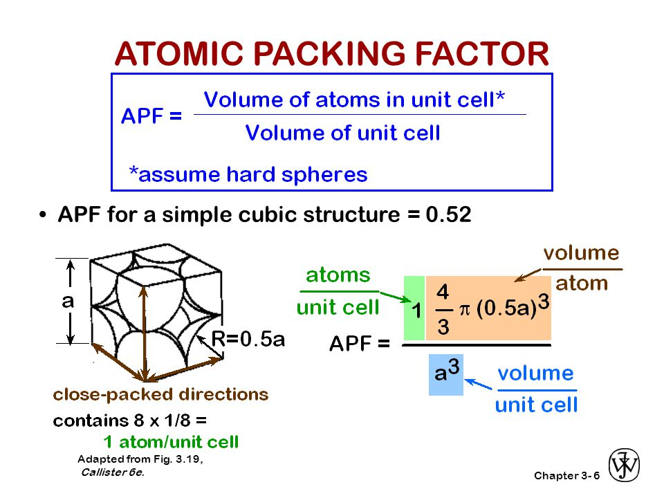 Chapter 3- Atomic Volume density, VD = (number of atoms/unit volume) Calculate VD if cube is FCC