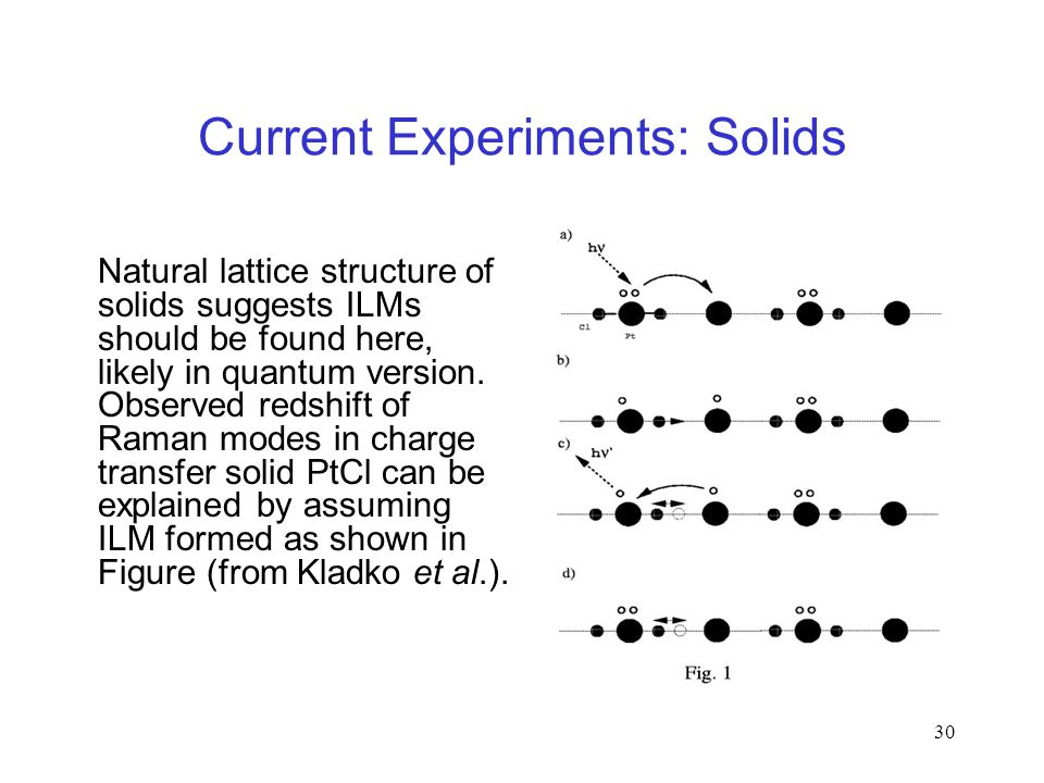 30 Current Experiments: Solids Natural lattice structure of solids suggests ILMs should be found here, likely in quantum version.