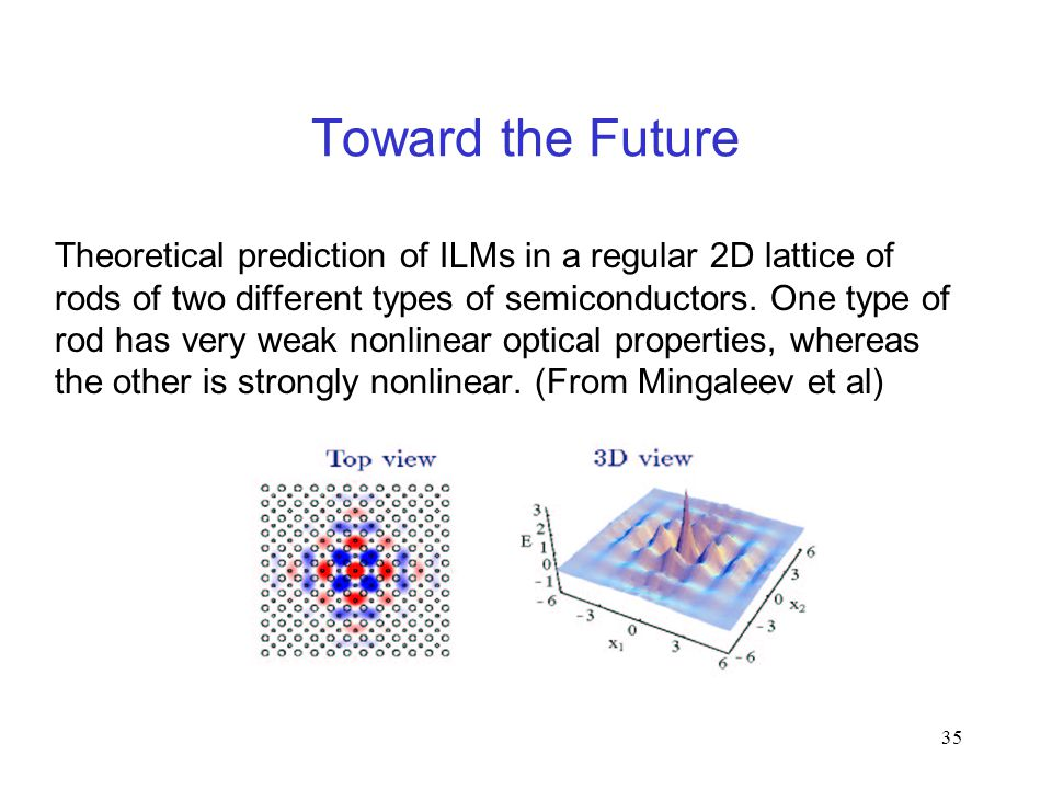 35 Toward the Future Theoretical prediction of ILMs in a regular 2D lattice of rods of two different types of semiconductors.