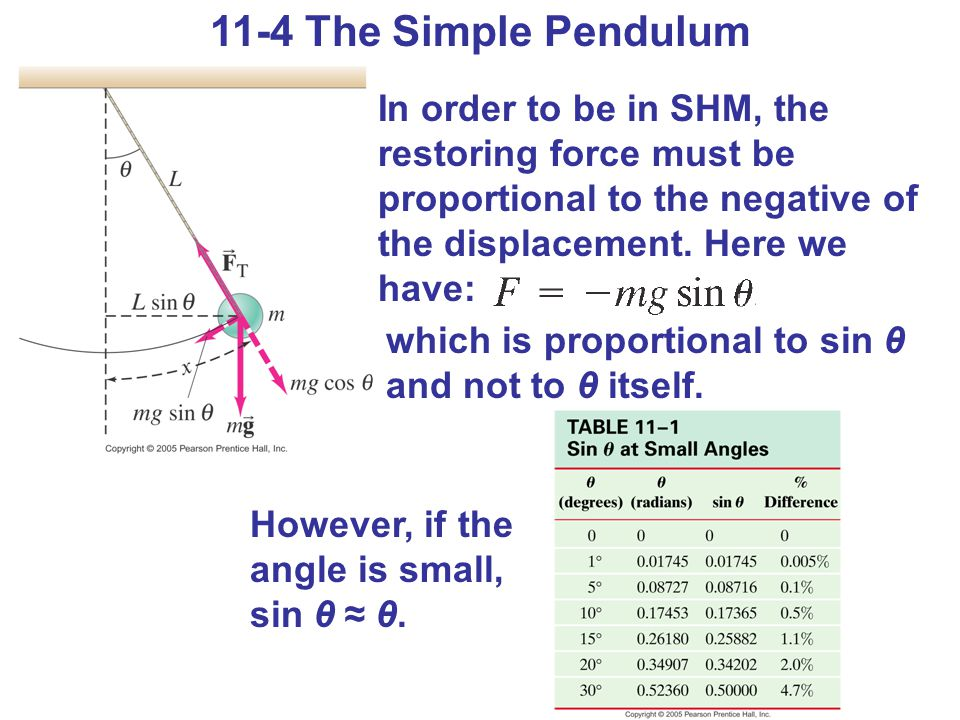 11-4 The Simple Pendulum Therefore, for small angles, we have: where The period and frequency are: (on formula sheet)
