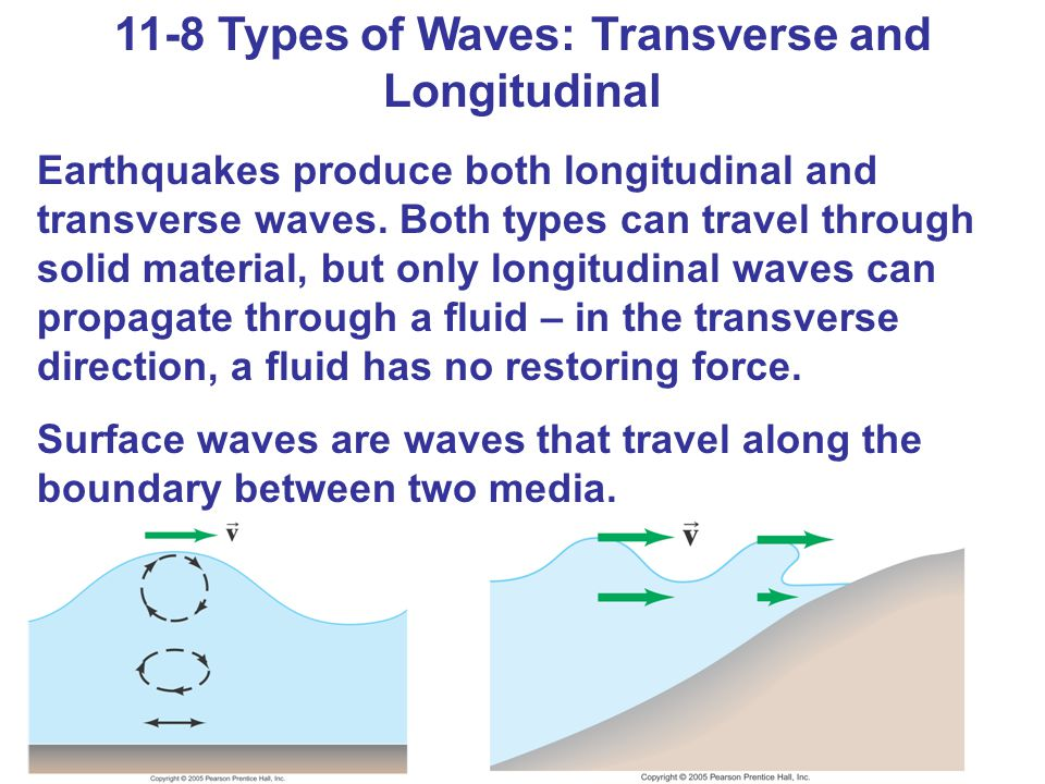 11-9 Energy Transported by Waves Just as with the oscillation that starts it, the energy transported by a wave is proportional to the square of the amplitude.