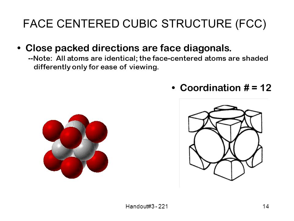 Handout#3 - 22114 Coordination # = 12 Close packed directions are face diagonals.