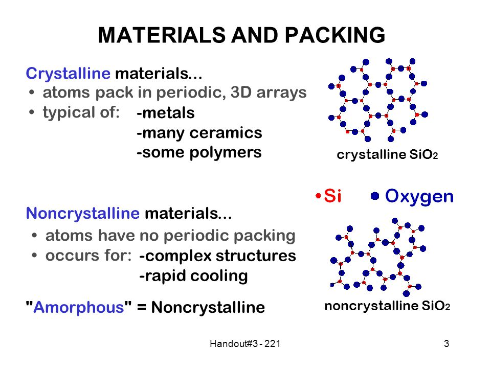 Handout#3 - 2213 atoms pack in periodic, 3D arrays typical of: Crystalline materials...