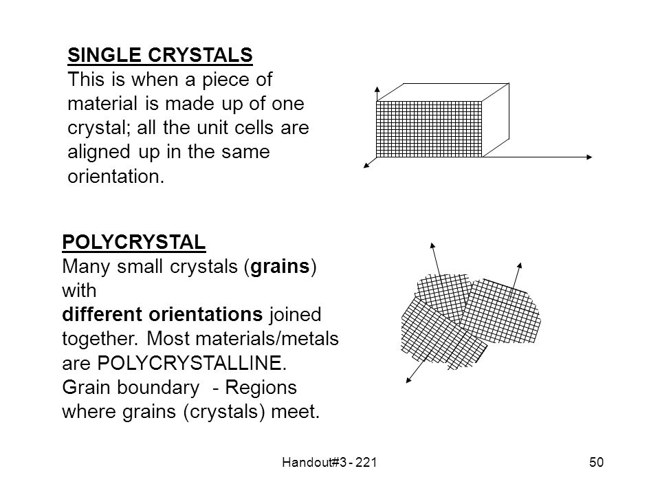 Handout#3 - 22150 SINGLE CRYSTALS This is when a piece of material is made up of one crystal; all the unit cells are aligned up in the same orientation.