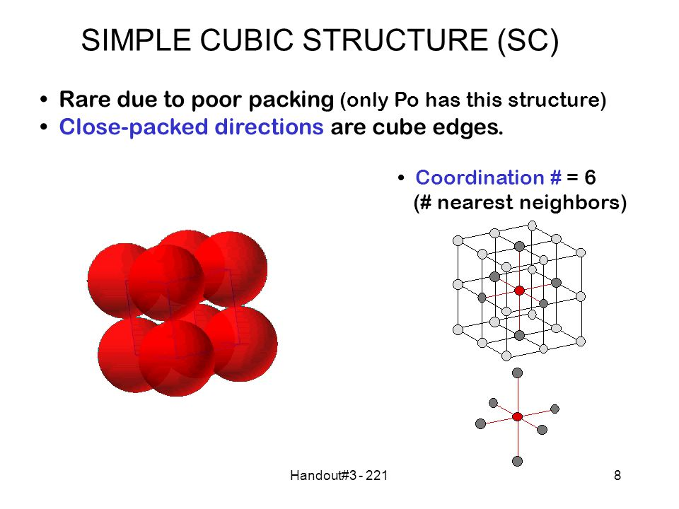 Handout#3 - 2218 Rare due to poor packing (only Po has this structure) Close-packed directions are cube edges.