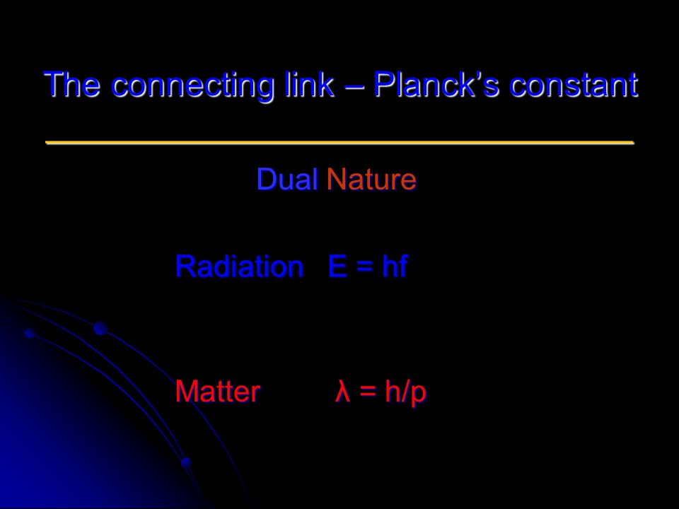 The connecting link – Planck's constant _______________________________ Dual Nature Radiation E = hf Radiation E = hf Matter λ = h/p Matter λ = h/p