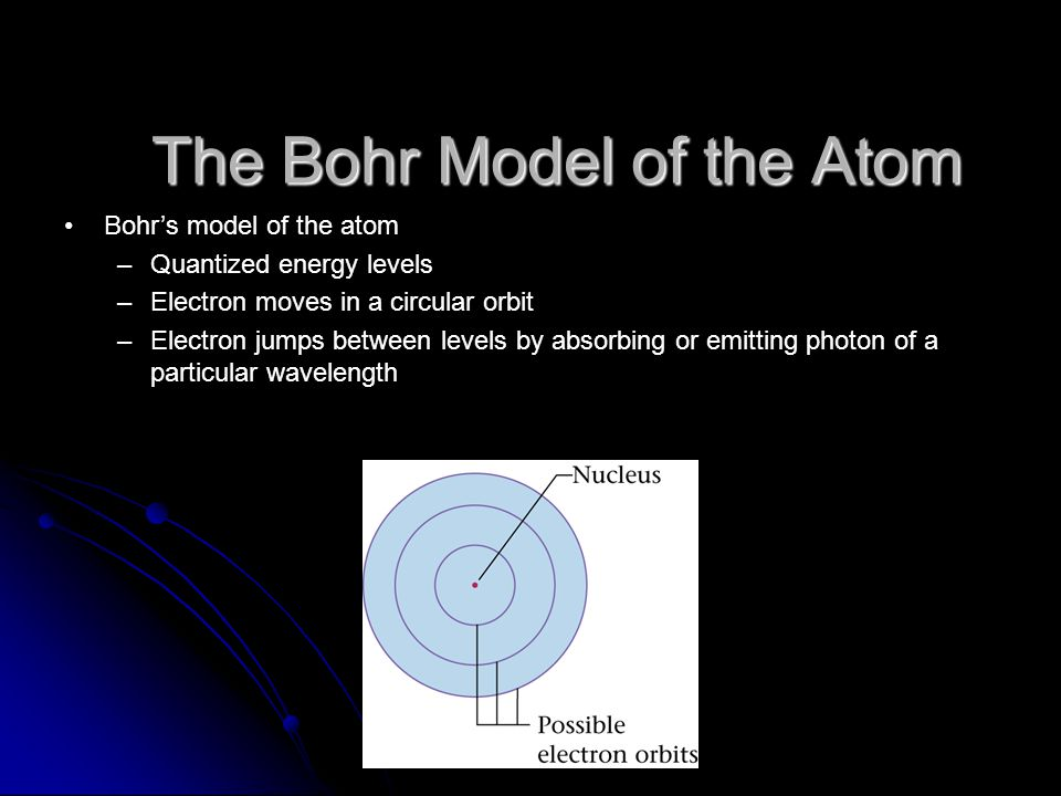 The Bohr Model of the Atom Bohr's model of the atom –Quantized energy levels –Electron moves in a circular orbit –Electron jumps between levels by absorbing or emitting photon of a particular wavelength