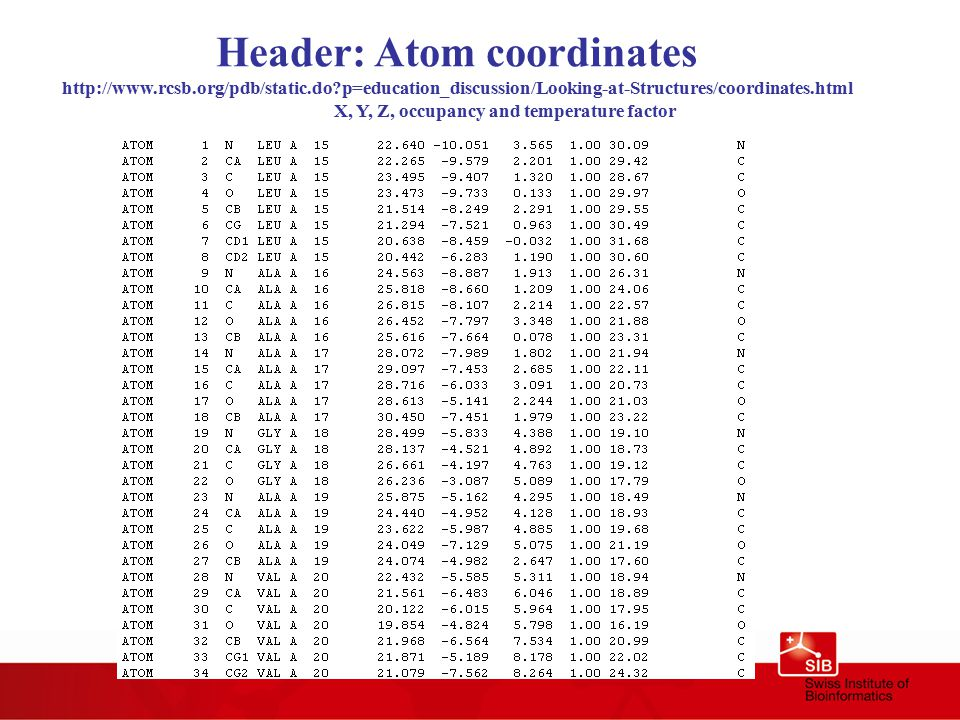 Header: Atom coordinates http://www.rcsb.org/pdb/static.do?p=education_discussion/Looking-at-Structures/coordinates.html X, Y, Z, occupancy and temperature factor