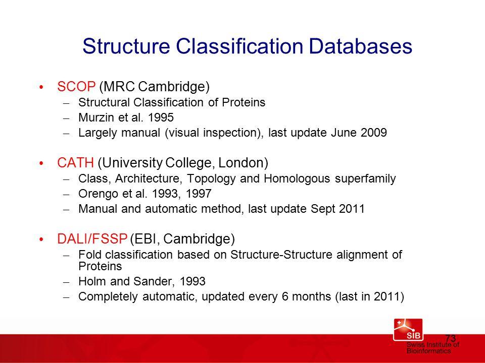73 Structure Classification Databases SCOP (MRC Cambridge) – Structural Classification of Proteins – Murzin et al.
