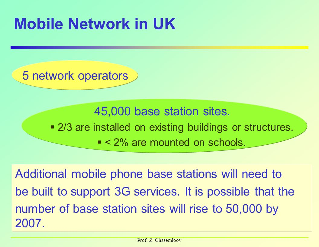 Prof. Z. Ghssemlooy Mobile Network in UK 5 network operators 45,000 base station sites.  2/3 are installed on existing buildings or structures.  < 2