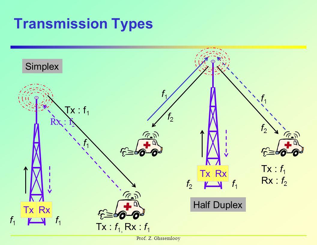 Prof. Z. Ghssemlooy Transmission Types f1f1 Tx : f 1, Rx : f 1 TxRx f1f1 f1f1 f1f1 f2f2 f2f2 f1f1 Tx : f 1 Rx : f 2 TxRx f2f2 f1f1 Tx : f 1 Rx : f 2 H