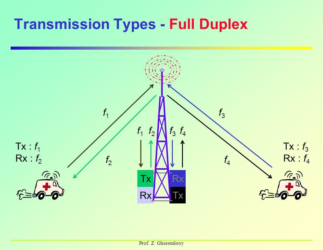 Prof. Z. Ghssemlooy Transmission Types - Full Duplex f1f1 f2f2 f3f3 f4f4 Tx : f 1 Rx : f 2 Tx : f 3 Rx : f 4 Tx RxTx Rx f4f4 f3f3 f2f2 f1f1