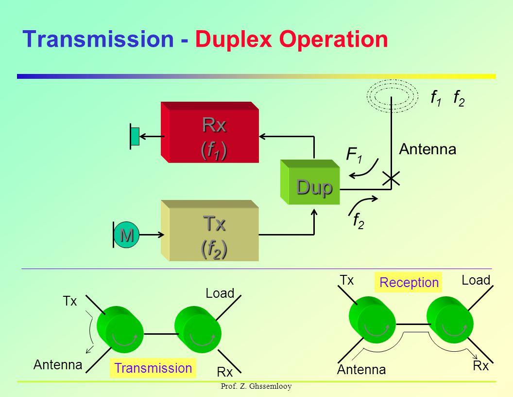 Prof. Z. Ghssemlooy Transmission - Duplex Operation Rx (f 1 ) Tx (f 2 ) Dup M Antenna f 1 f 2 Tx Load Rx Antenna Transmission TxLoad Rx Antenna Recept