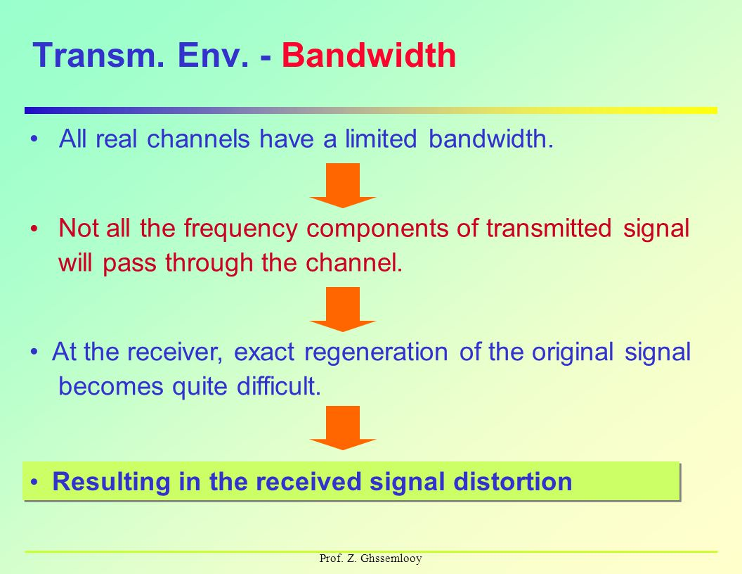 Prof. Z. Ghssemlooy Transm. Env. - Bandwidth All real channels have a limited bandwidth. Not all the frequency components of transmitted signal will p