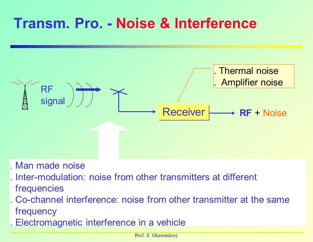 Prof. Z. Ghssemlooy Transm. Pro. - Noise & Interference.