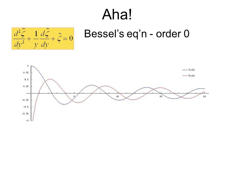 Aha! Bessel's eq'n - order 0