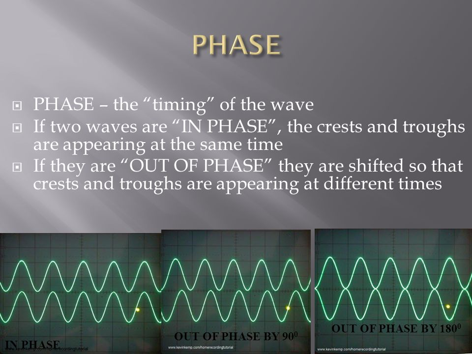  PHASE – the timing of the wave  If two waves are IN PHASE , the crests and troughs are appearing at the same time  If they are OUT OF PHASE they are shifted so that crests and troughs are appearing at different times IN PHASE OUT OF PHASE BY 180 0 OUT OF PHASE BY 90 0
