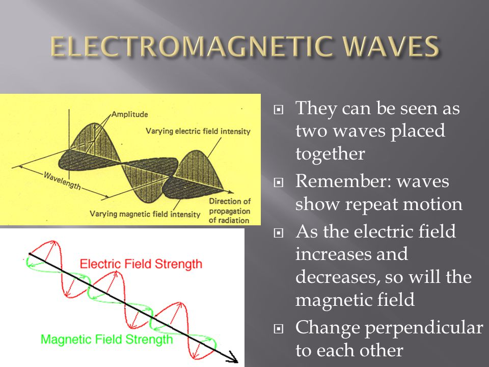  They can be seen as two waves placed together  Remember: waves show repeat motion  As the electric field increases and decreases, so will the magnetic field  Change perpendicular to each other