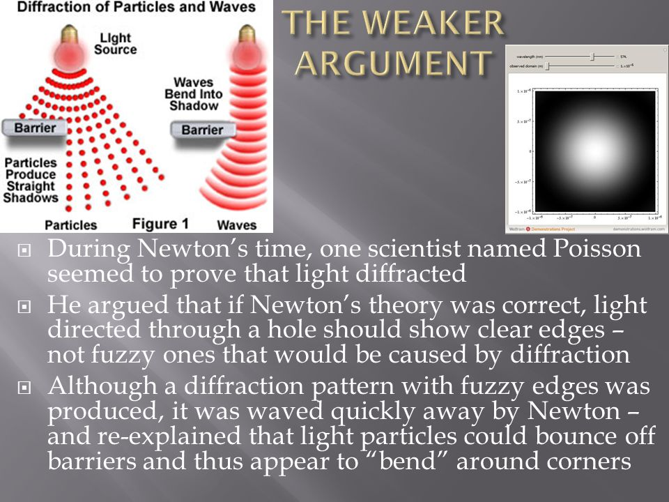  Poisson's spot, using better equipment than was available during Newton's time shows the true pattern of the spot that is more difficult to explain using the Corpuscular theory – but this pattern was not really observable  Because of this, Poisson's explanation was waved off