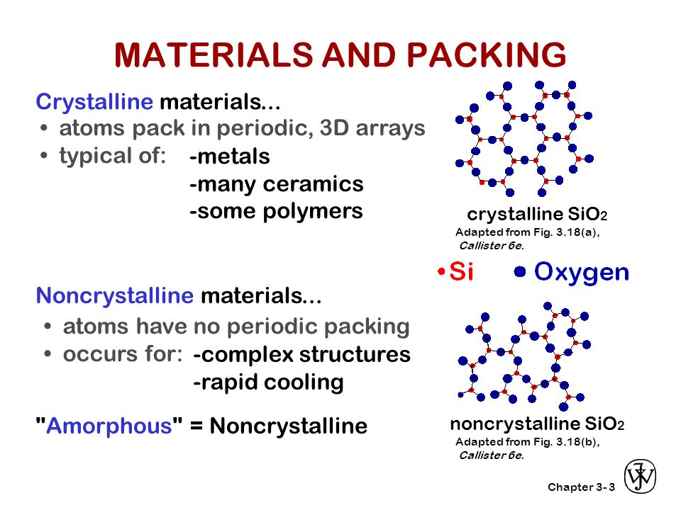 Chapter 3- atoms pack in periodic, 3D arrays typical of: 3 Crystalline materials... -metals -many ceramics -some polymers atoms have no periodic packi