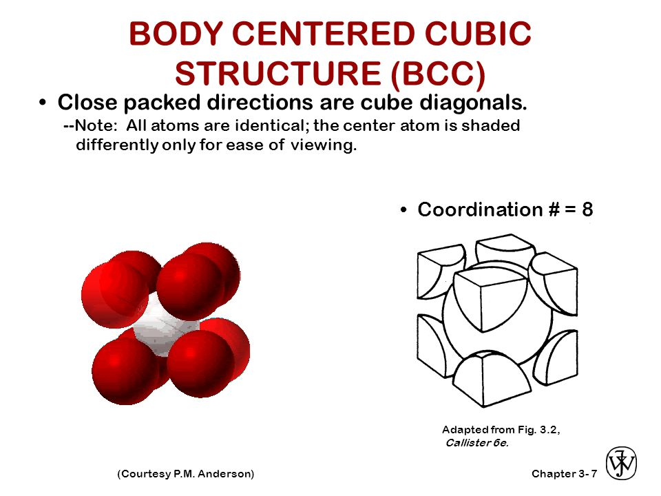 Chapter 3- Coordination # = 8 7 Adapted from Fig. 3.2, Callister 6e. (Courtesy P.M. Anderson) Close packed directions are cube diagonals. --Note: All