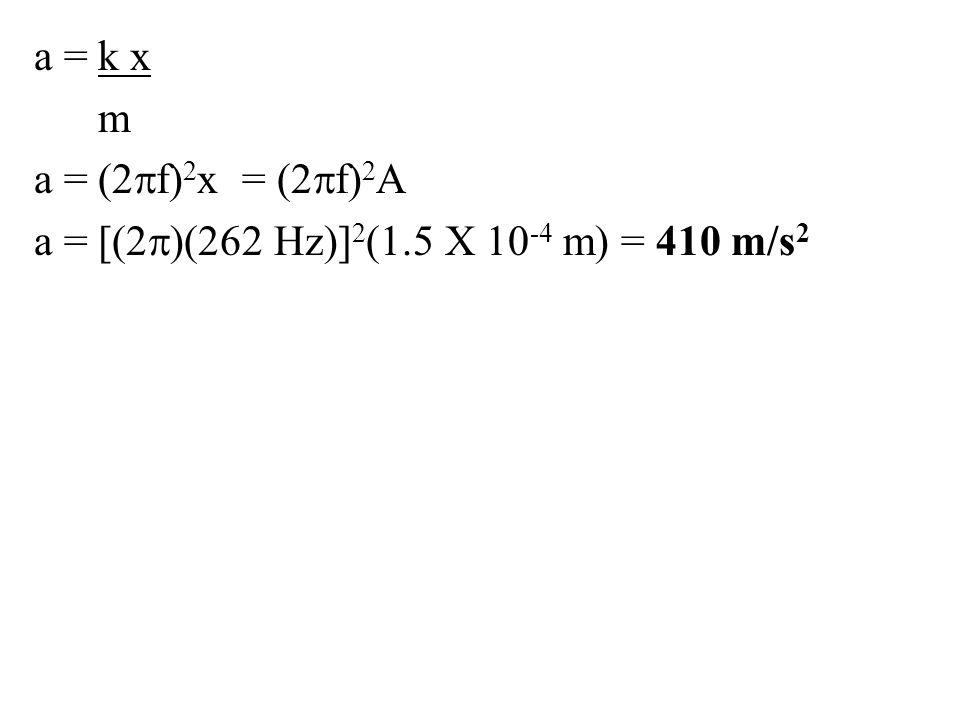 a = k x m a = (2  f) 2 x = (2  f) 2 A a = [(2  )(262 Hz)] 2 (1.5 X 10 -4 m) = 410 m/s 2