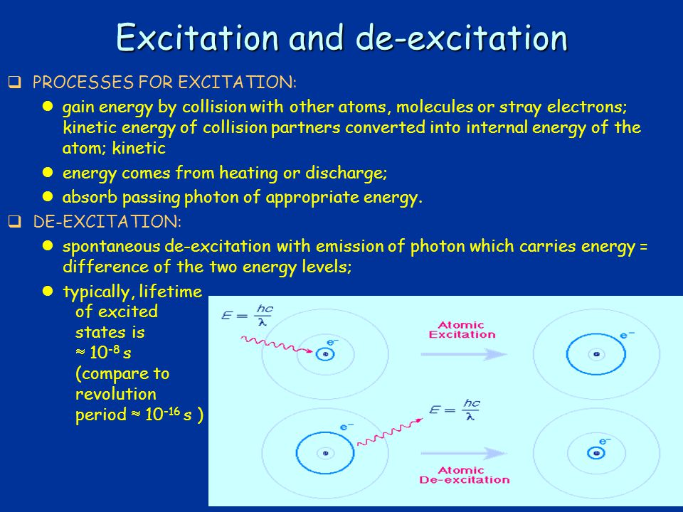 30 Excitation and de-excitation  PROCESSES FOR EXCITATION: lgain energy by collision with other atoms, molecules or stray electrons; kinetic energy of collision partners converted into internal energy of the atom; kinetic lenergy comes from heating or discharge; labsorb passing photon of appropriate energy.