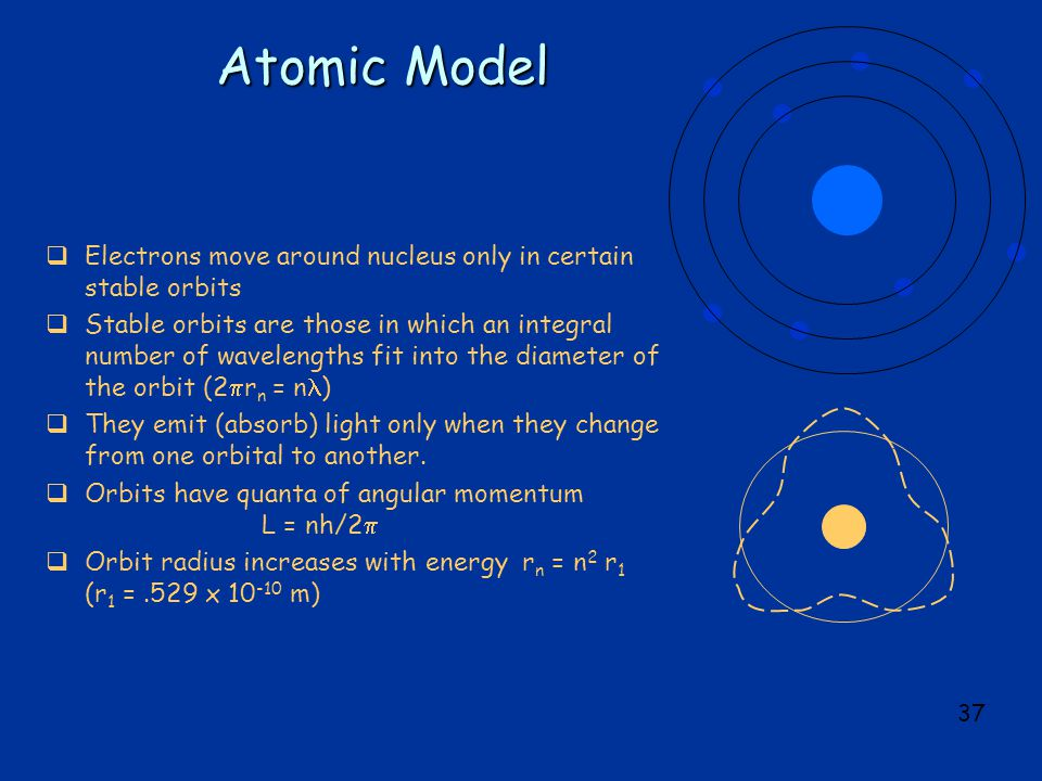 37 Atomic Model  Electrons move around nucleus only in certain stable orbits  Stable orbits are those in which an integral number of wavelengths fit into the diameter of the orbit (2  r n = n )  They emit (absorb) light only when they change from one orbital to another.